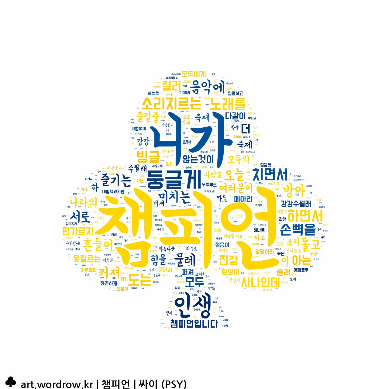 워드 클라우드: 챔피언 [싸이 (PSY)]-76